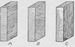 A and B show cross-grained and partially cross-grained wood